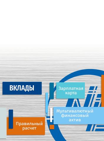 кредитный банк курс валют на сегодня